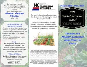 Cover photo for Market Gardener School
