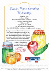 Cover photo for Basic Home Canning Workshop