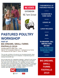 Cover photo for Big Dreams, Small Farms-Pasture Poultry Workshop