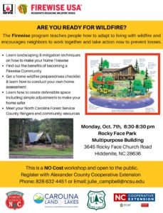 Cover photo for Firewise Workshop